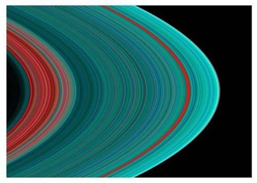 Pierścienie Saturna dźwięczą. I wydają sekrety swojego właściciela